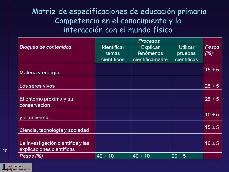 Matriz de especificaciones de educación primaria