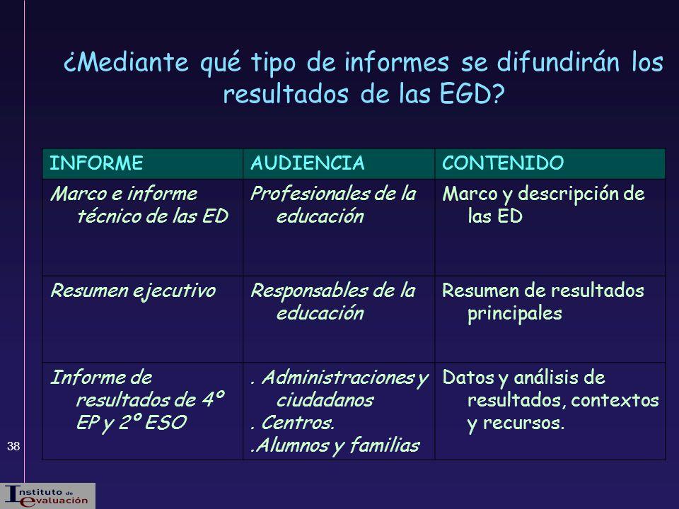 ¿Mediante qué tipo de informes se difundirán los resultados de las EGD