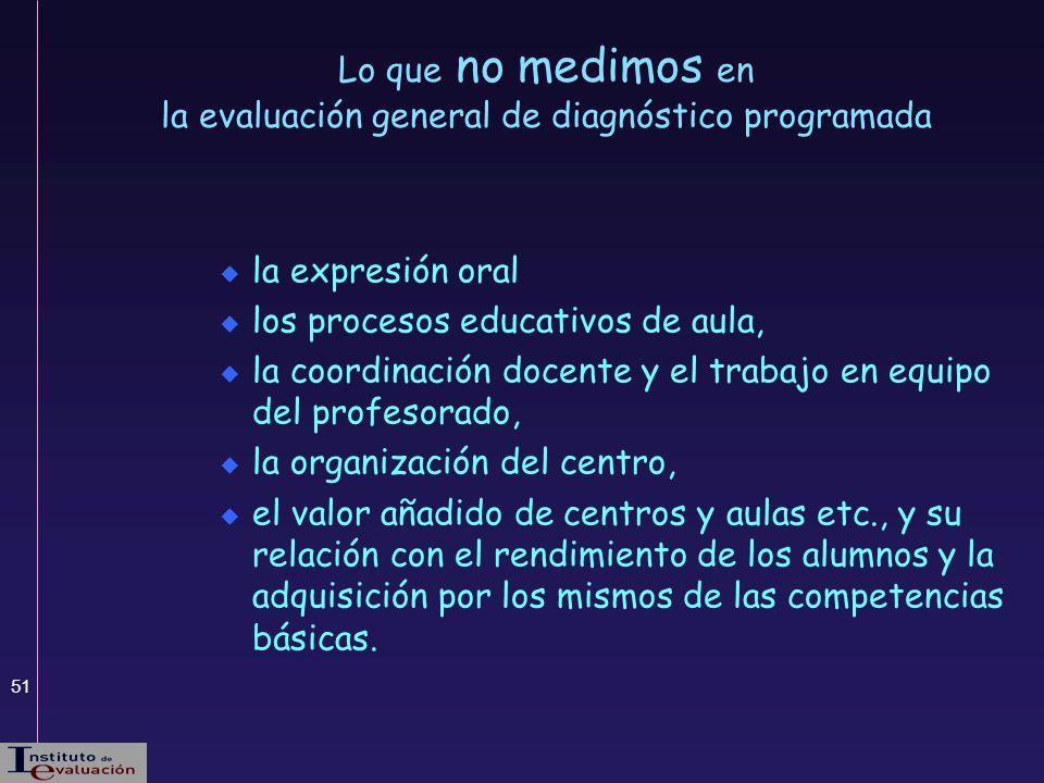la evaluación general de diagnóstico programada