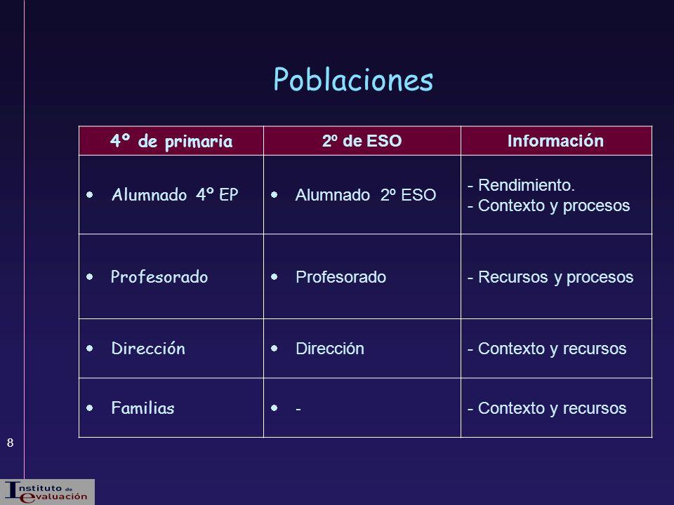 Poblaciones 4º de primaria 2º de ESO Información Alumnado 4º EP