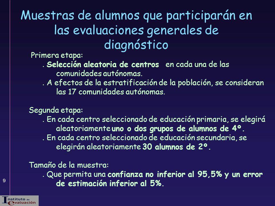 Muestras de alumnos que participarán en las evaluaciones generales de diagnóstico