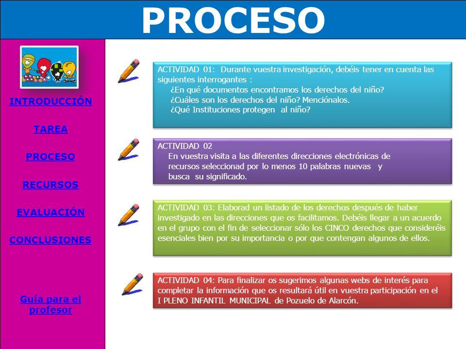 PROCESO INTRODUCCIÓN TAREA RECURSOS EVALUACIÓN CONCLUSIONES