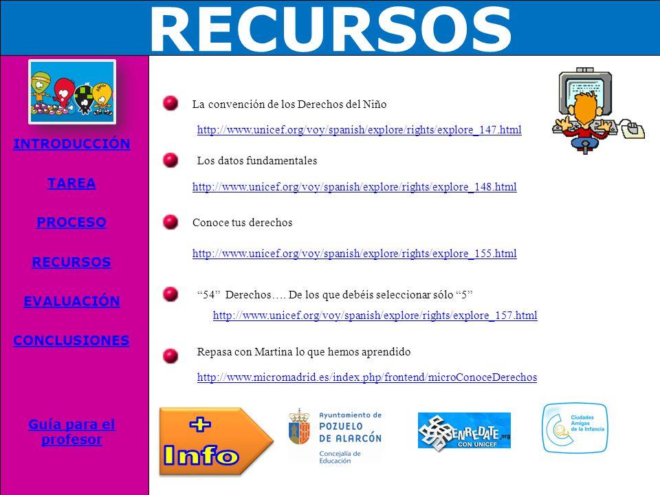 RECURSOS + Info INTRODUCCIÓN TAREA PROCESO EVALUACIÓN CONCLUSIONES
