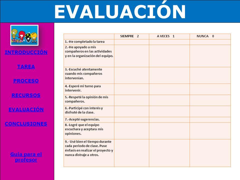 EVALUACIÓN INTRODUCCIÓN TAREA PROCESO RECURSOS CONCLUSIONES