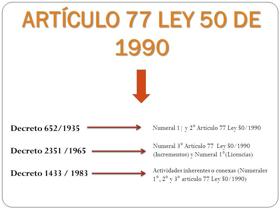 ARTÍCULO 77 LEY 50 DE 1990 Decreto 652/1935 Decreto 2351 /1965