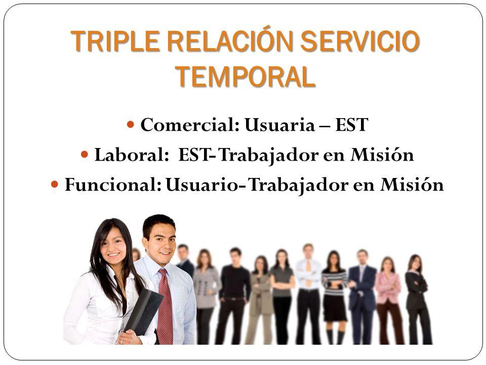 TRIPLE RELACIÓN SERVICIO TEMPORAL