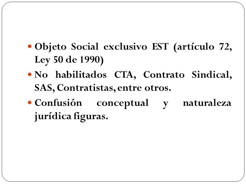 Objeto Social exclusivo EST (artículo 72, Ley 50 de 1990)