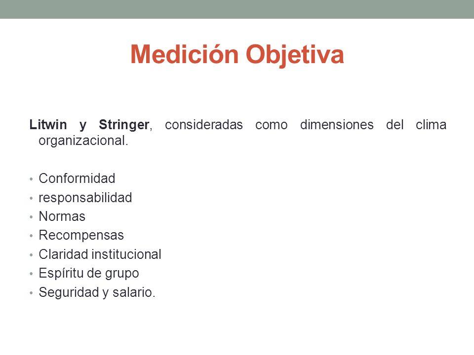 Medición Objetiva Litwin y Stringer, consideradas como dimensiones del clima organizacional. Conformidad.