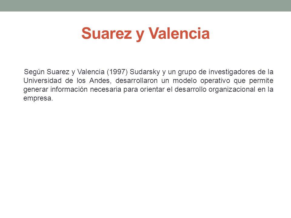 Suarez y Valencia