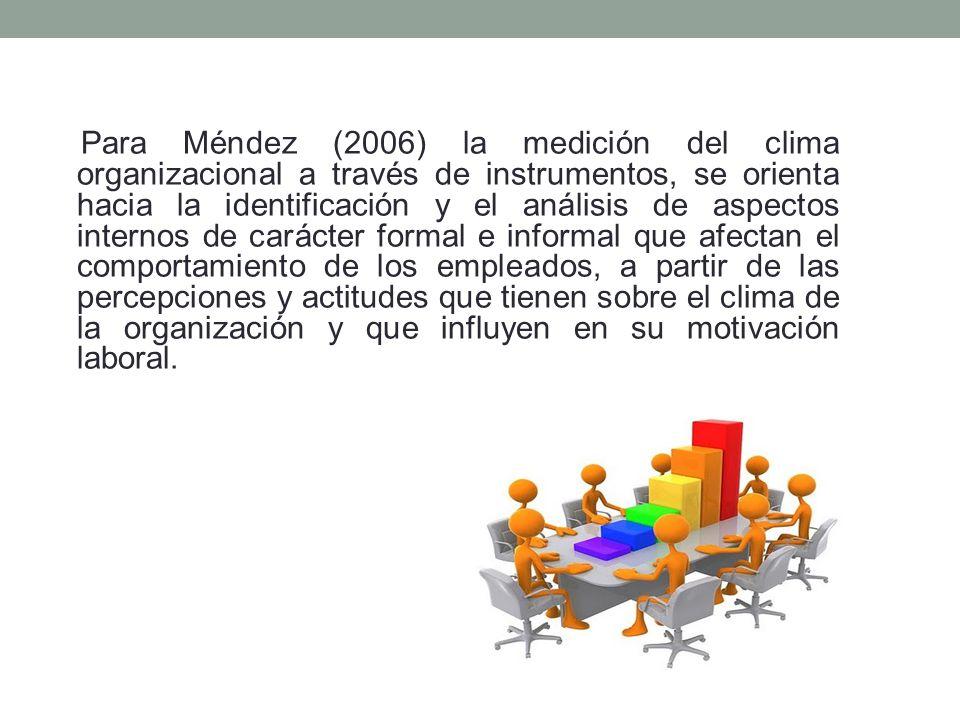 Para Méndez (2006) la medición del clima organizacional a través de instrumentos, se orienta hacia la identificación y el análisis de aspectos internos de carácter formal e informal que afectan el comportamiento de los empleados, a partir de las percepciones y actitudes que tienen sobre el clima de la organización y que influyen en su motivación laboral.