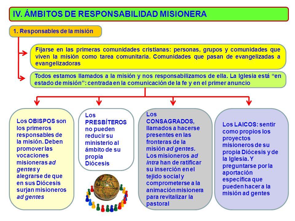 IV. ÁMBITOS DE RESPONSABILIDAD MISIONERA