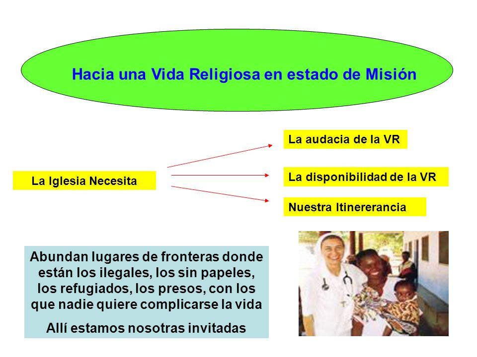 Hacia una Vida Religiosa en estado de Misión