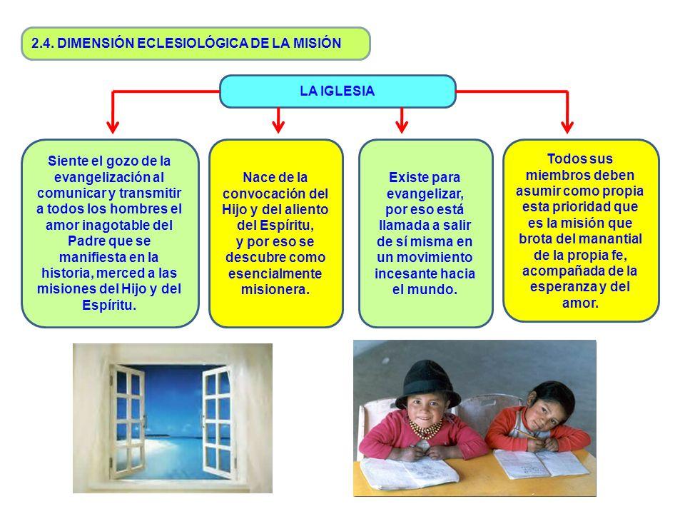 2.4. DIMENSIÓN ECLESIOLÓGICA DE LA MISIÓN