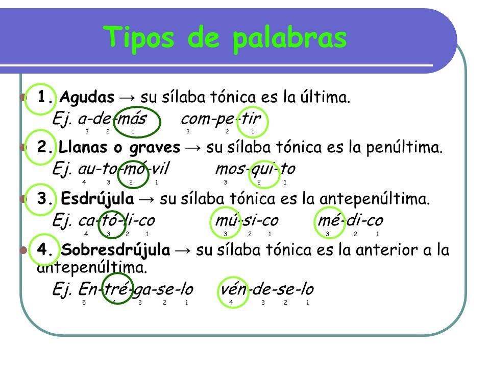 Tipos de palabras 1. Agudas → su sílaba tónica es la última.
