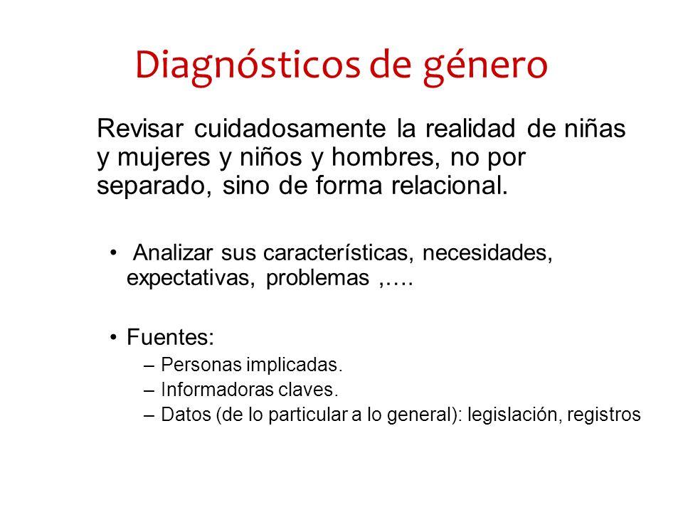 Diagnósticos de género