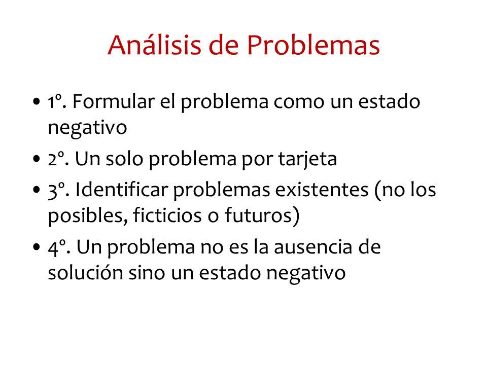 Análisis de Problemas 1º. Formular el problema como un estado negativo