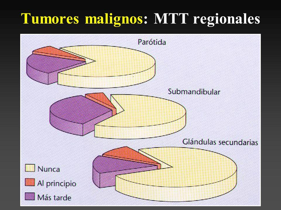 Tumores malignos: MTT regionales