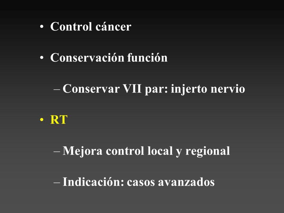Control cáncer Conservación función. Conservar VII par: injerto nervio. RT. Mejora control local y regional.