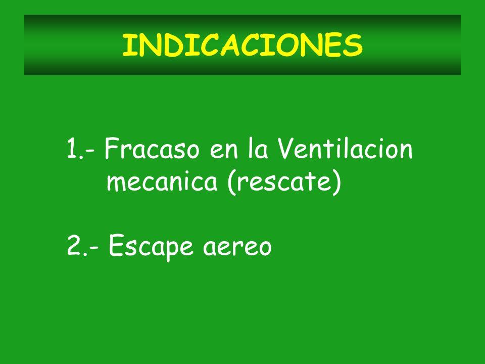INDICACIONES 1.- Fracaso en la Ventilacion mecanica (rescate)