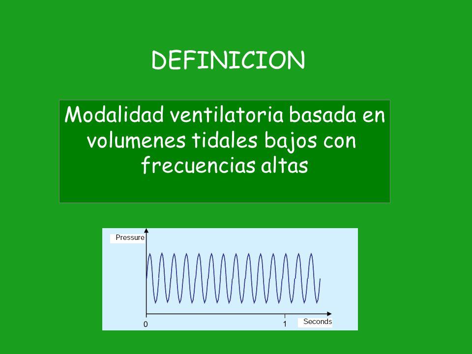 DEFINICION Modalidad ventilatoria basada en