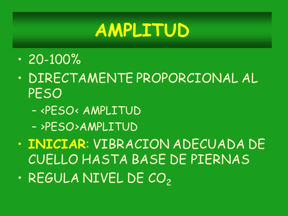 AMPLITUD 20-100% DIRECTAMENTE PROPORCIONAL AL PESO