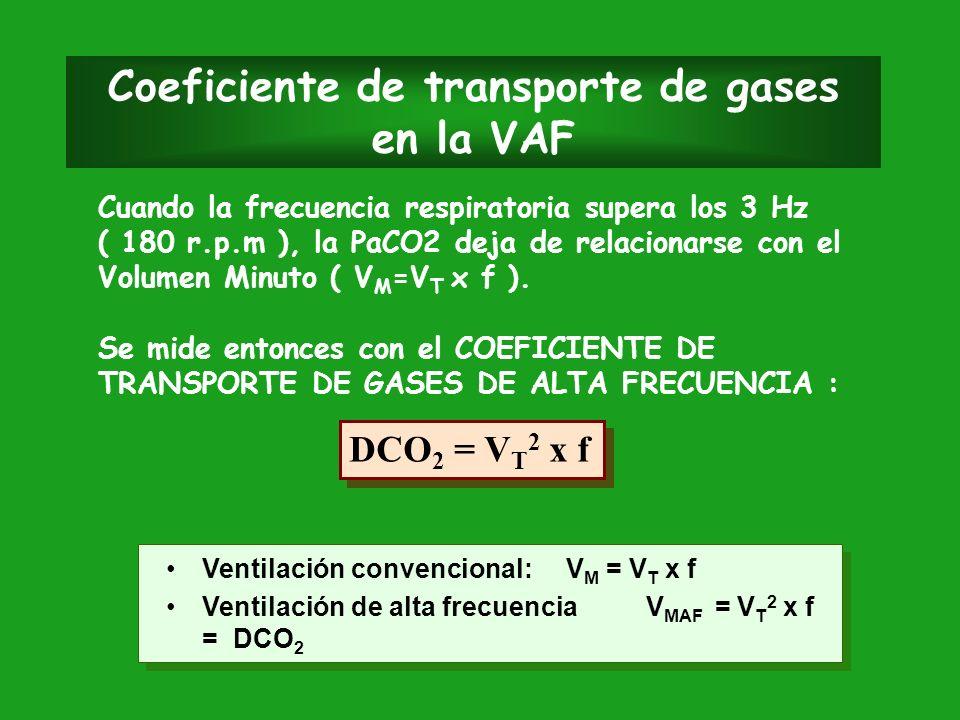 Coeficiente de transporte de gases en la VAF