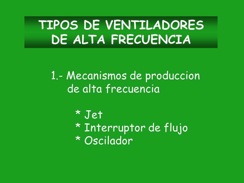 TIPOS DE VENTILADORES DE ALTA FRECUENCIA