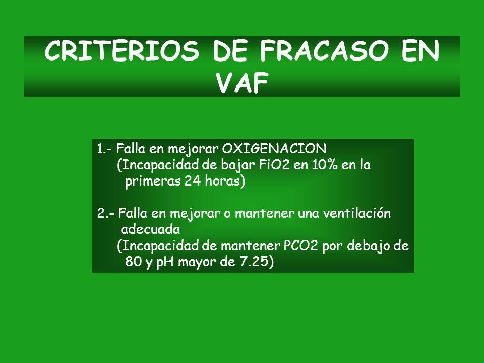 CRITERIOS DE FRACASO EN VAF