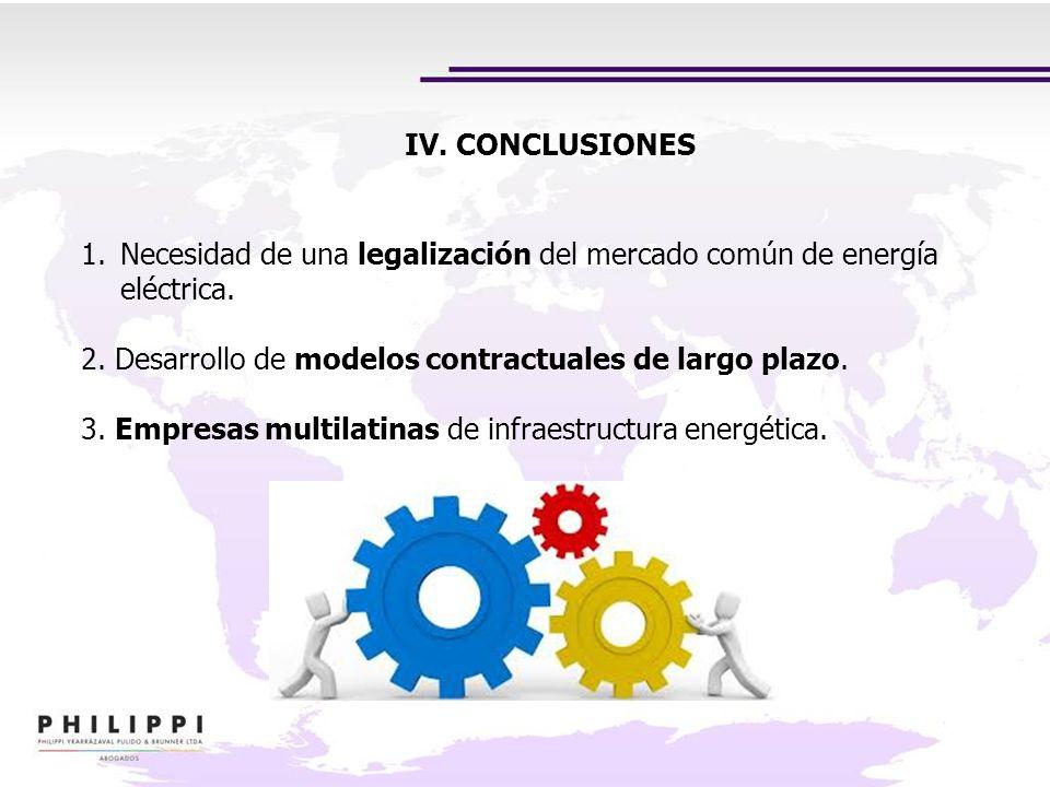 IV. CONCLUSIONES Necesidad de una legalización del mercado común de energía eléctrica. 2. Desarrollo de modelos contractuales de largo plazo.