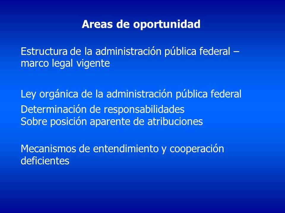 Areas de oportunidad Estructura de la administración pública federal – marco legal vigente. Ley orgánica de la administración pública federal.