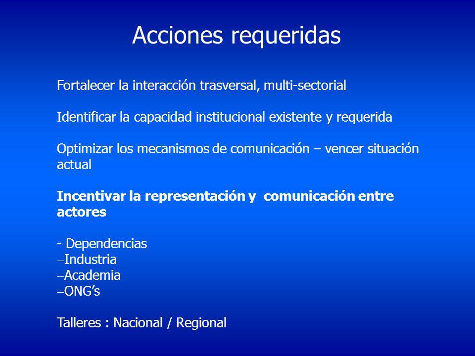 Acciones requeridasFortalecer la interacción trasversal, multi-sectorial. Identificar la capacidad institucional existente y requerida.