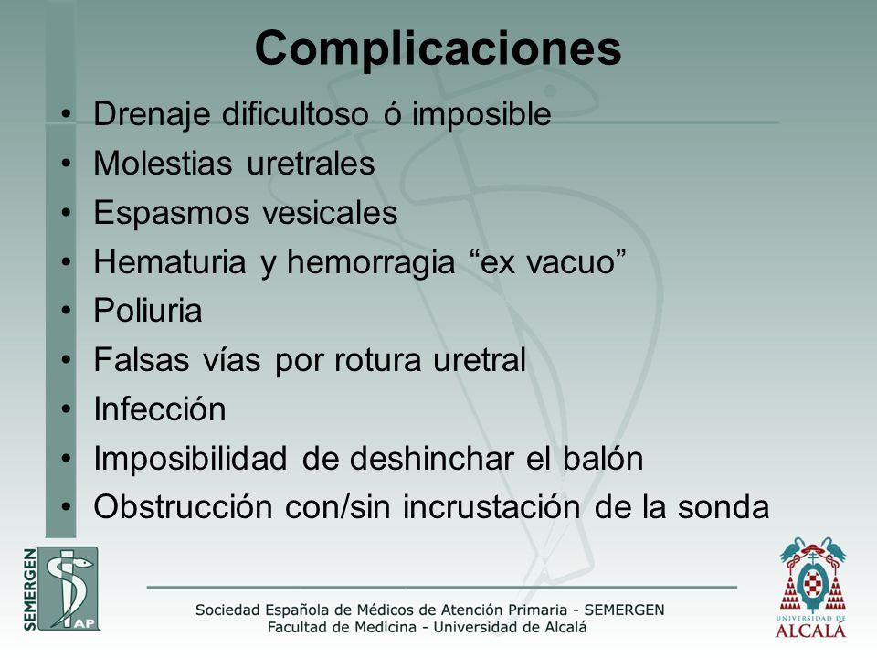 Complicaciones Drenaje dificultoso ó imposible Molestias uretrales