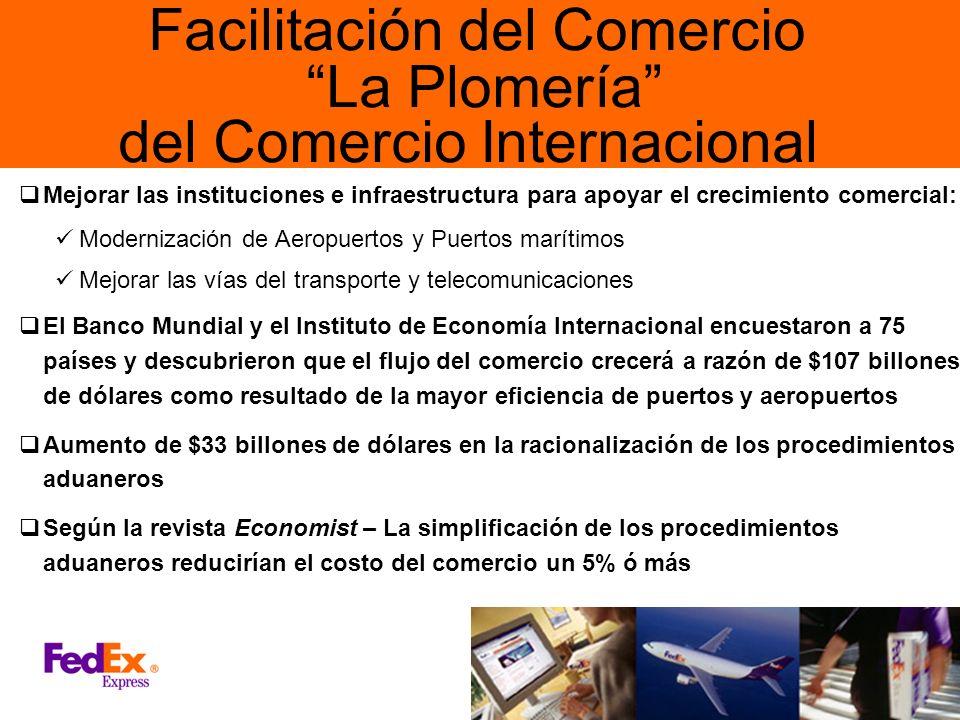 Facilitación del Comercio La Plomería del Comercio Internacional