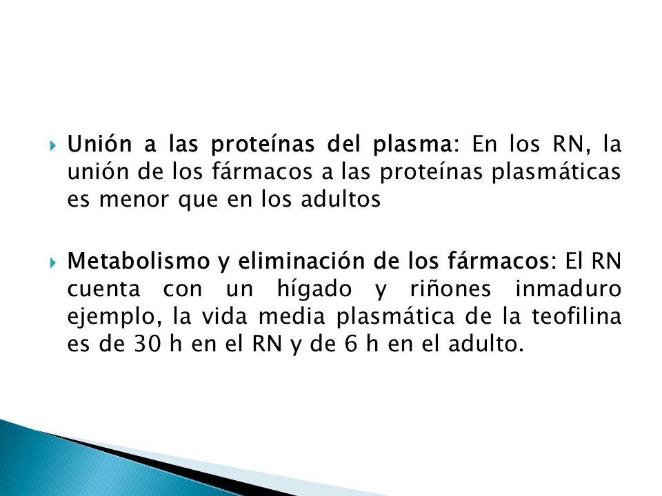 Unión a las proteínas del plasma: En los RN, la unión de los fármacos a las proteínas plasmáticas es menor que en los adultos