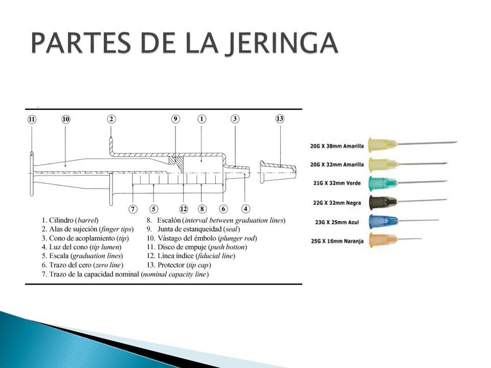 PARTES DE LA JERINGA