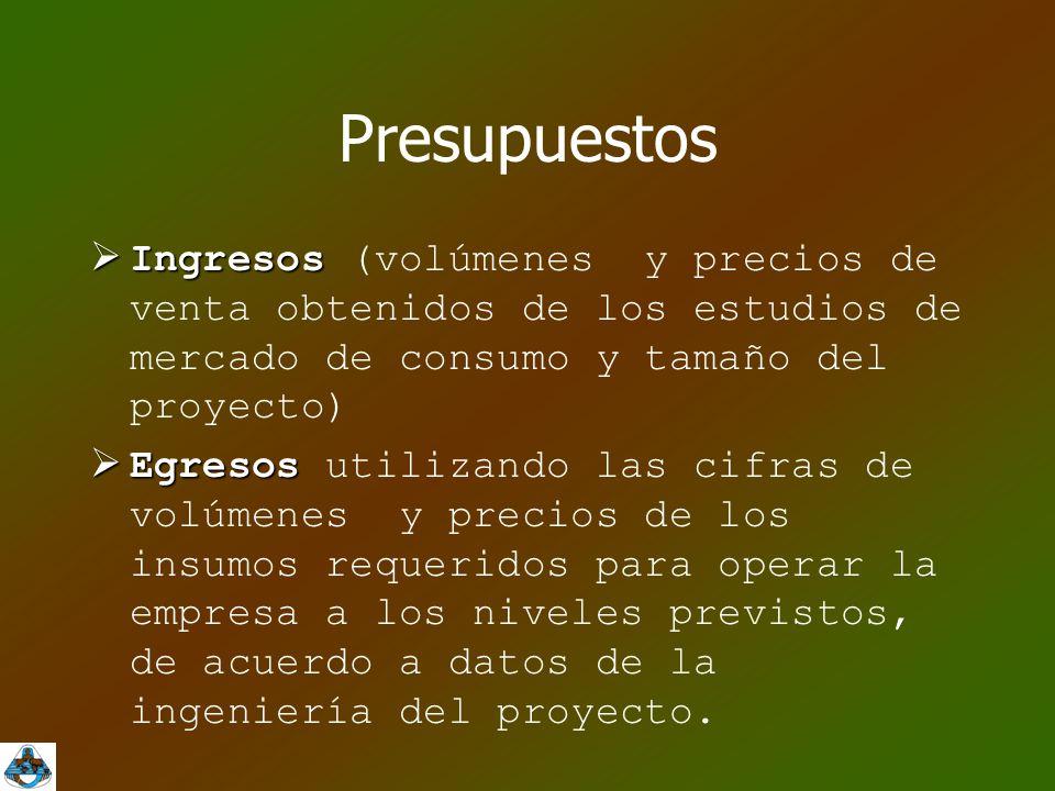 Presupuestos Ingresos (volúmenes y precios de venta obtenidos de los estudios de mercado de consumo y tamaño del proyecto)