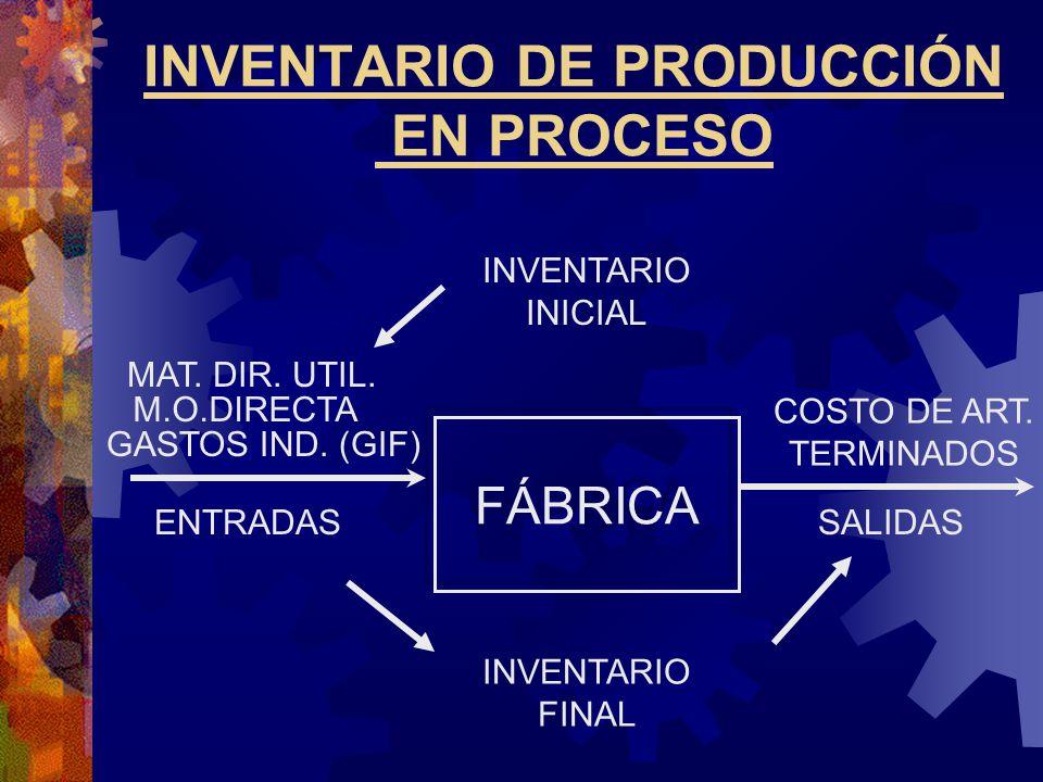 INVENTARIO DE PRODUCCIÓN EN PROCESO
