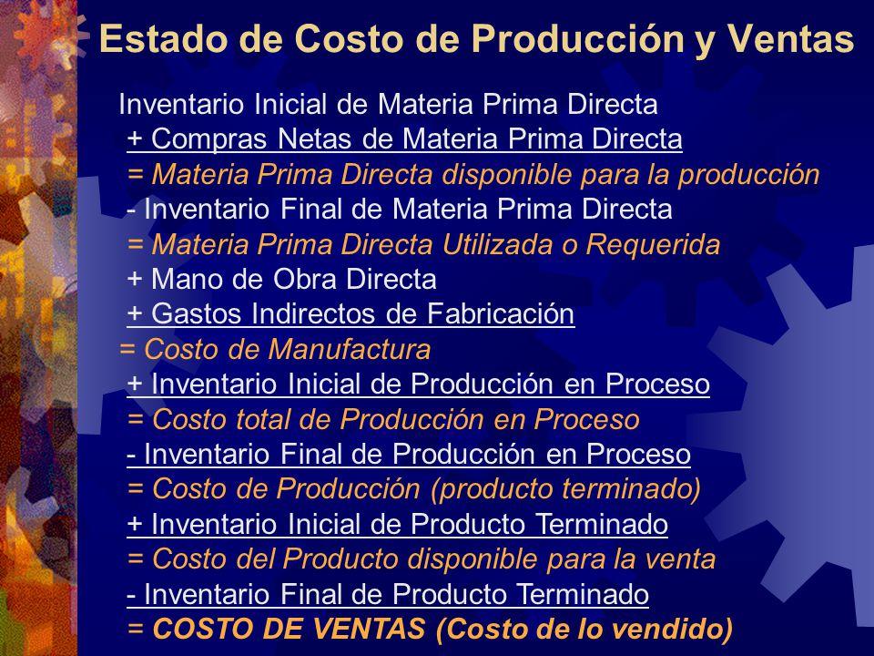 Estado de Costo de Producción y Ventas