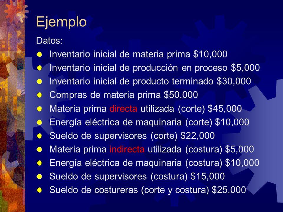 Ejemplo Datos: Inventario inicial de materia prima $10,000