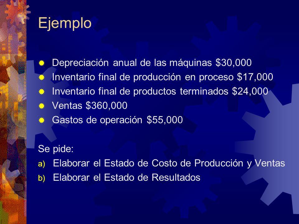Ejemplo Depreciación anual de las máquinas $30,000