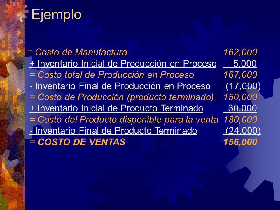 Ejemplo = Costo de Manufactura 162,000