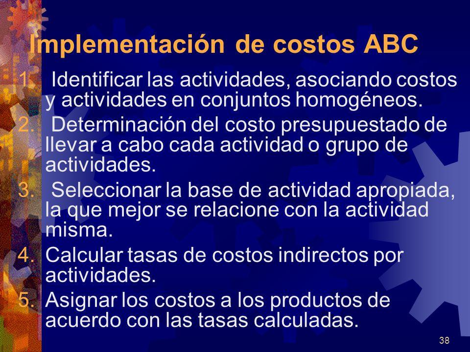 Implementación de costos ABC