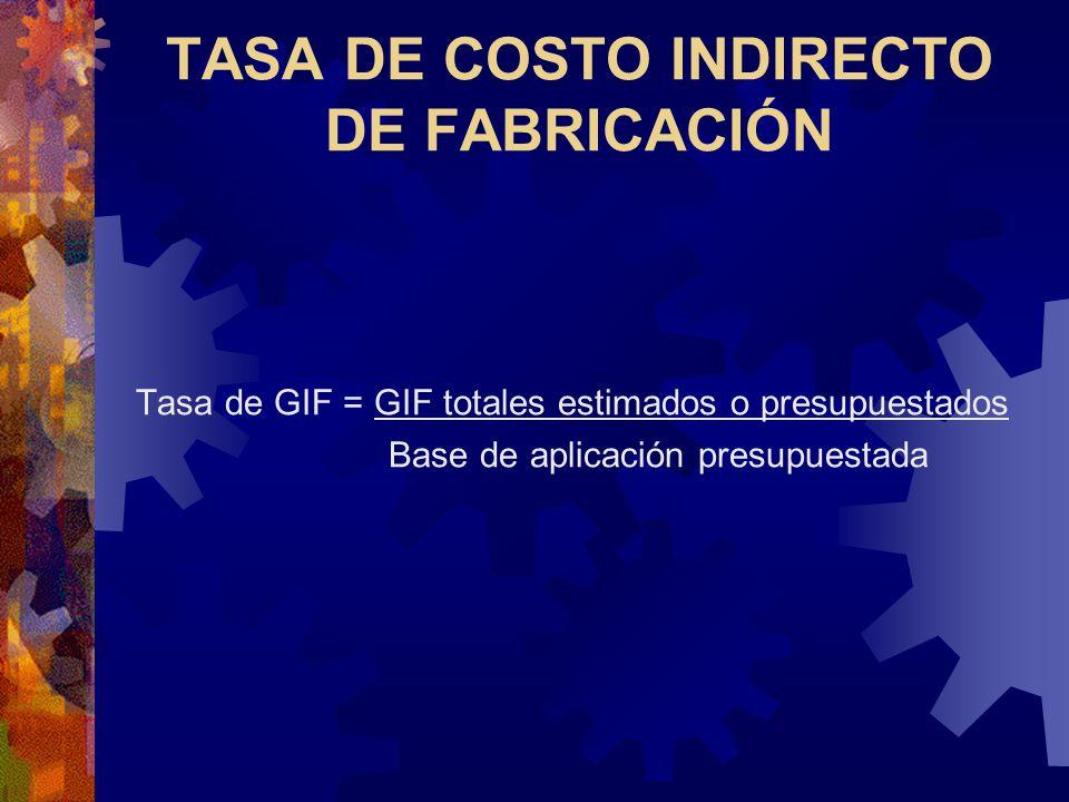 TASA DE COSTO INDIRECTO DE FABRICACIÓN