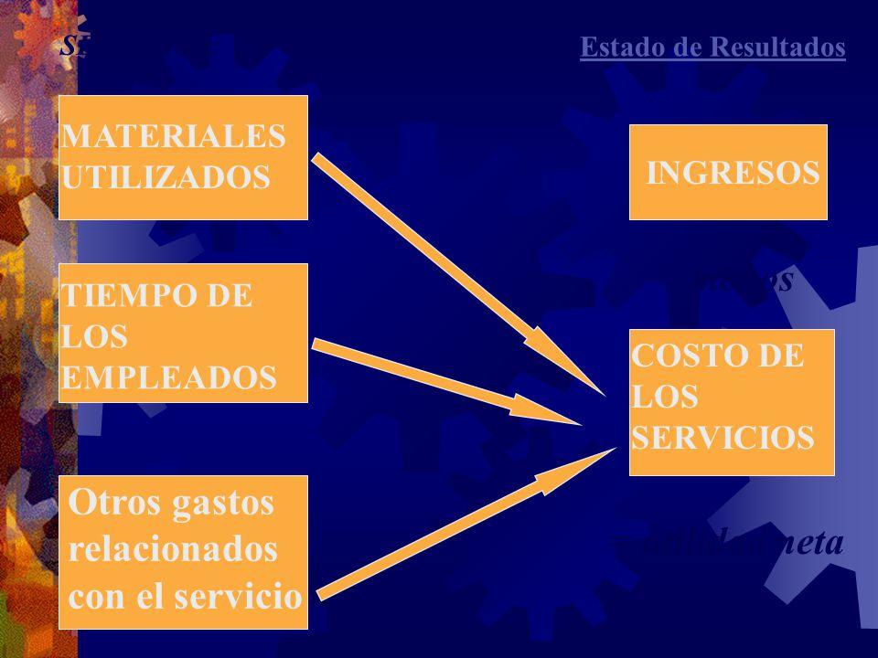 Otros gastos relacionados con el servicio = utilidad neta