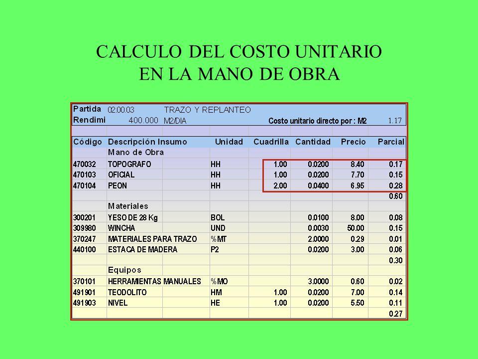 Uocra lista de precio de mano de obra 2017 download pdf for Precios mano de obra construccion 2016 espana