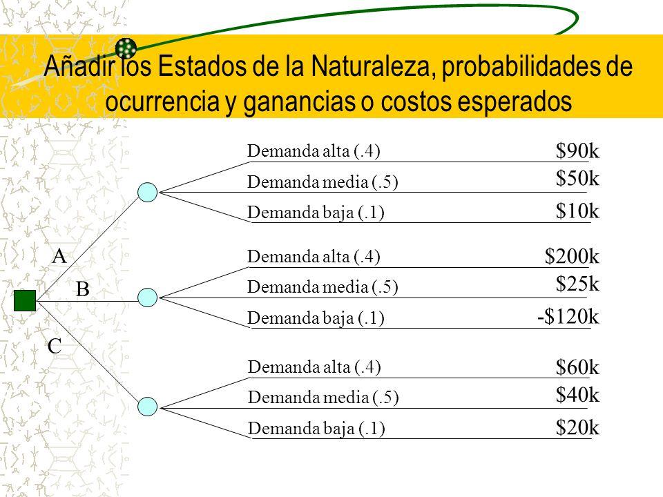 Añadir los Estados de la Naturaleza, probabilidades de ocurrencia y ganancias o costos esperados
