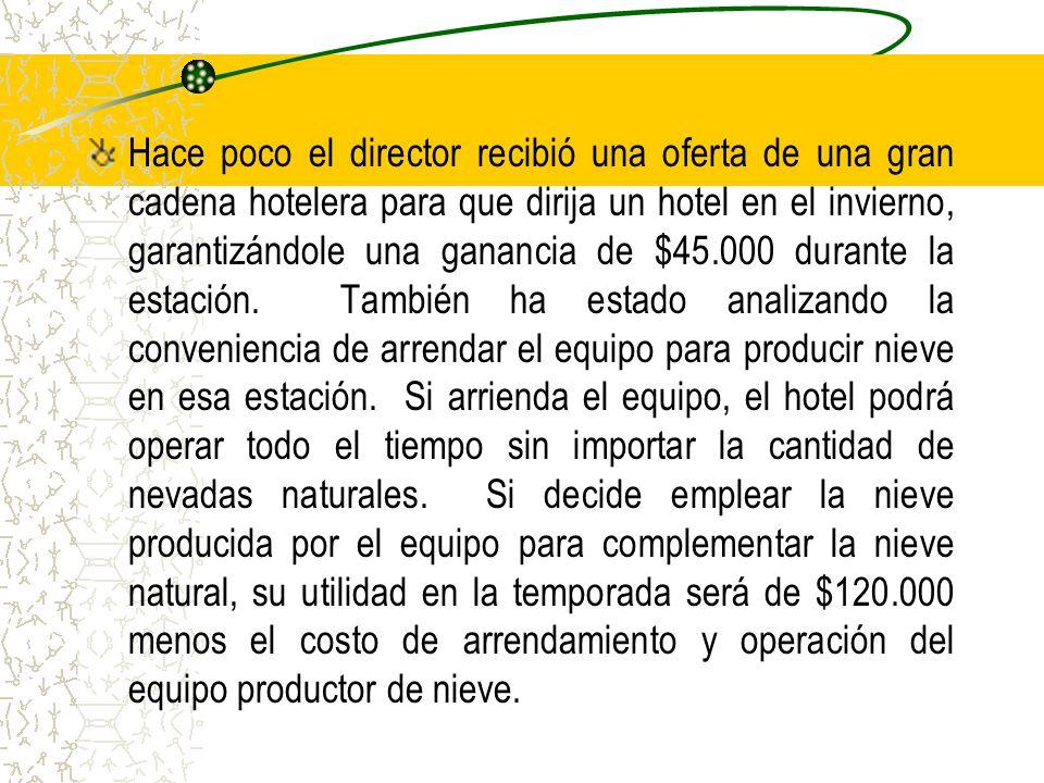 Hace poco el director recibió una oferta de una gran cadena hotelera para que dirija un hotel en el invierno, garantizándole una ganancia de $45.000 durante la estación.