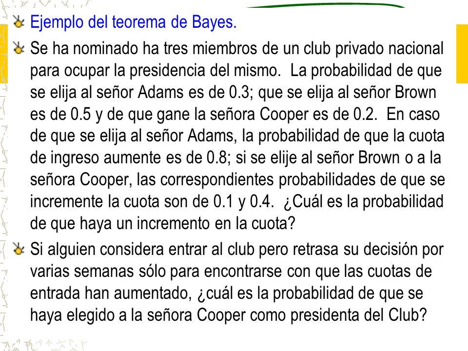 Ejemplo del teorema de Bayes.