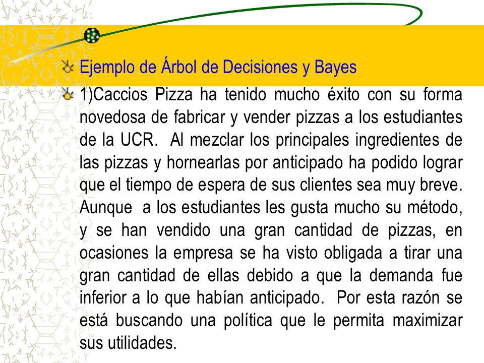 Ejemplo de Árbol de Decisiones y Bayes