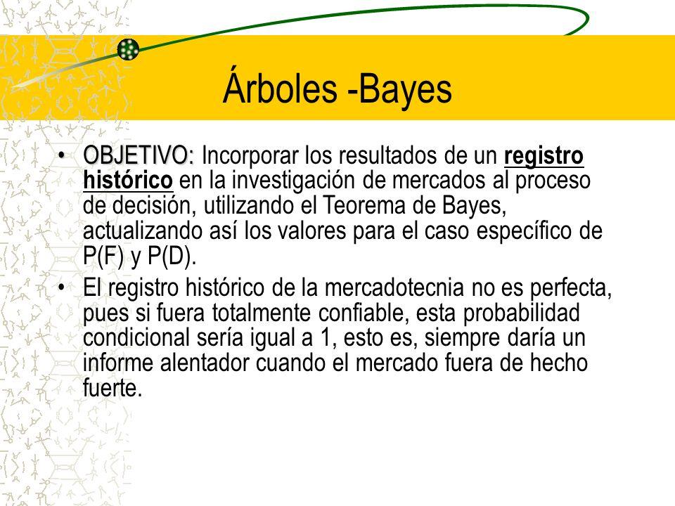 Árboles -Bayes